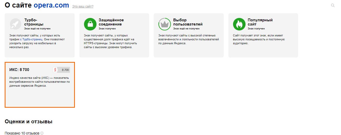 Как узнать траст сайта в Яндекс.Вебмастере