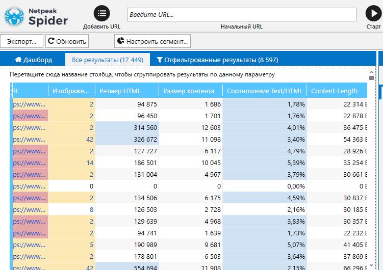 Показатели «Размер контента» и «Размер HTML» в Netpeak Spider