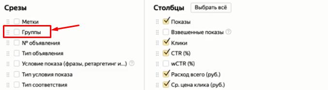 Cрез данных «Группы» в Яндекс.Директе