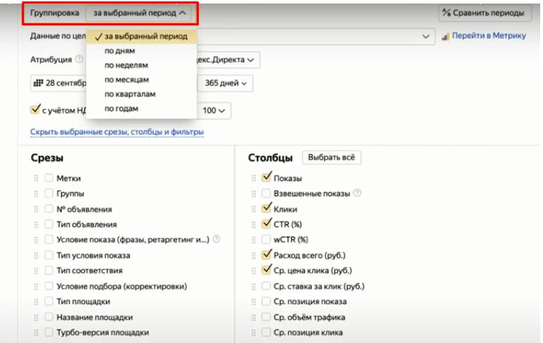 Показатели в статистике в Яндекс.Директе