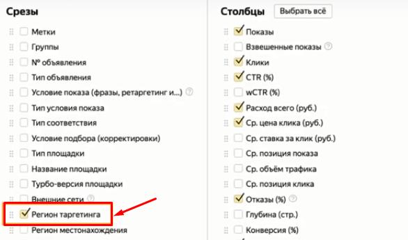 Параметр «Регион таргетинга» в Яндекс.Директе