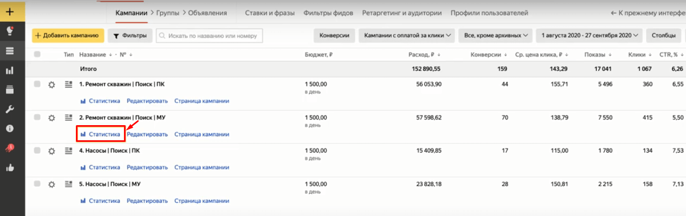 Статистика кампаний в Яндекс.Директе