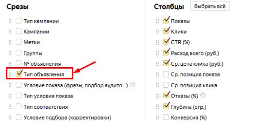 Условие «Срезы» → «Тип объявления» в Яндекс.Директе