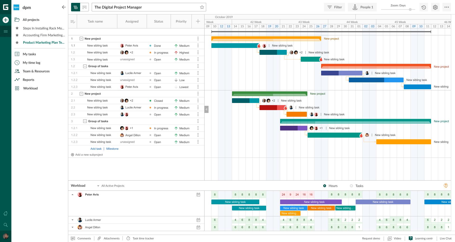 GanttPRO chart