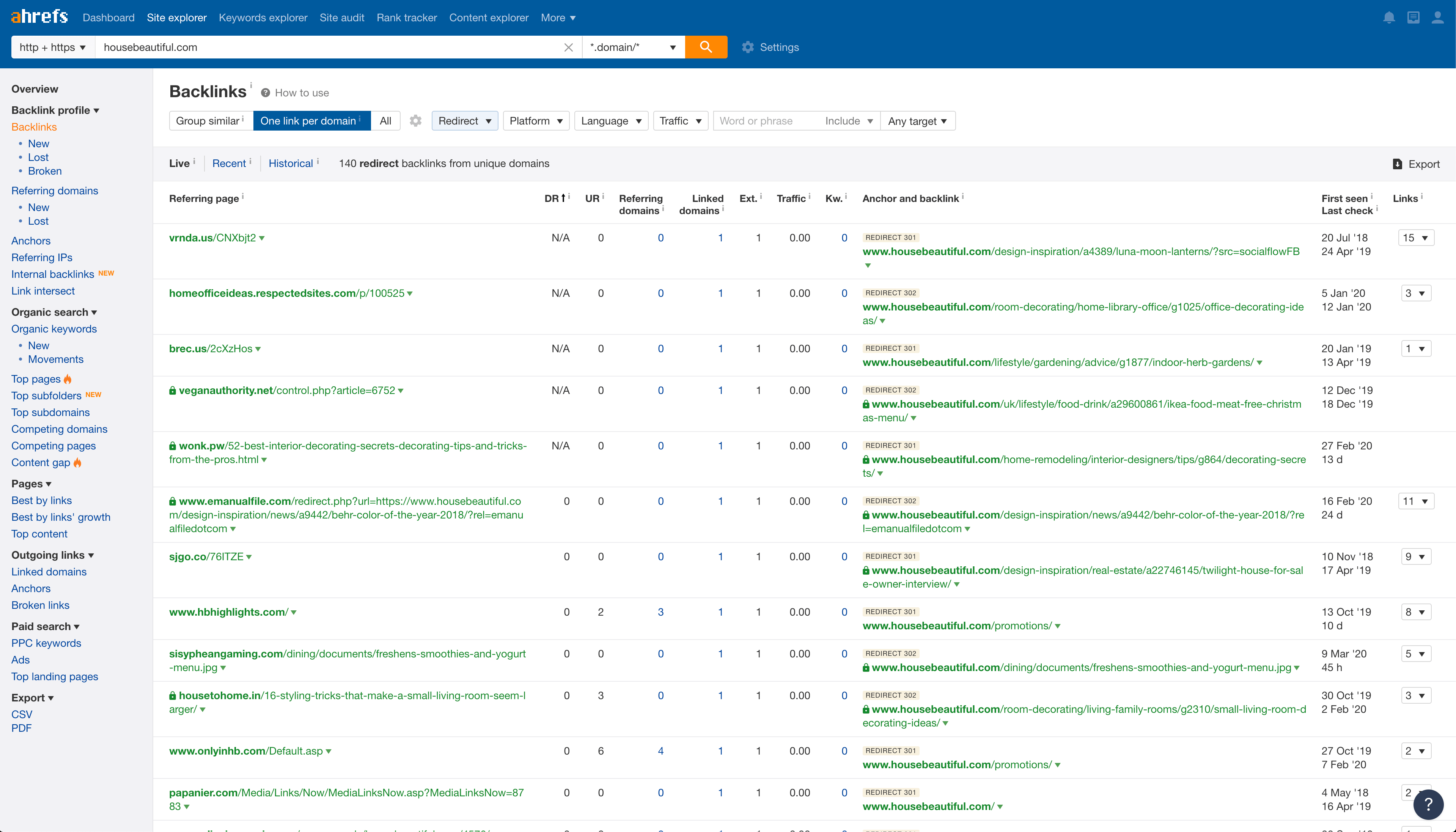 Overview of backlinks in Ahrefs