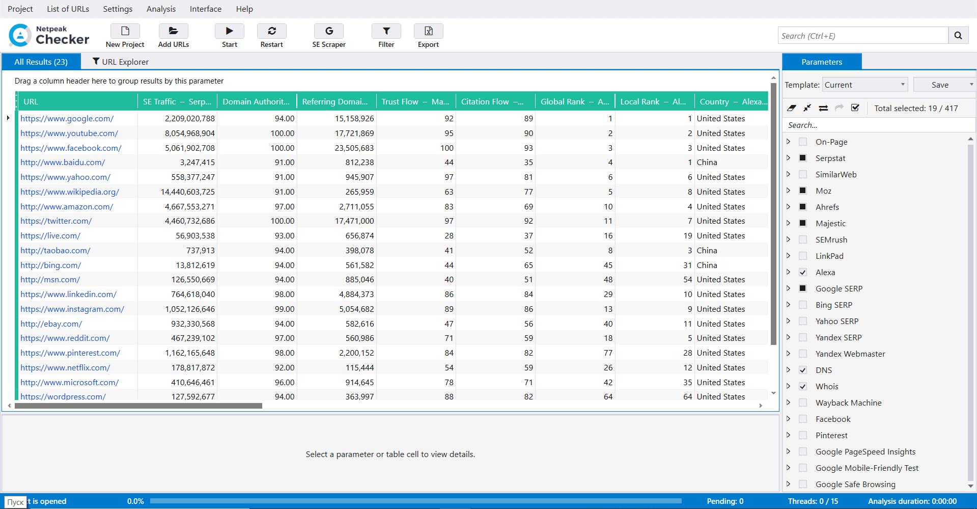 Result of the key metrics analysis in Netpeak Checker