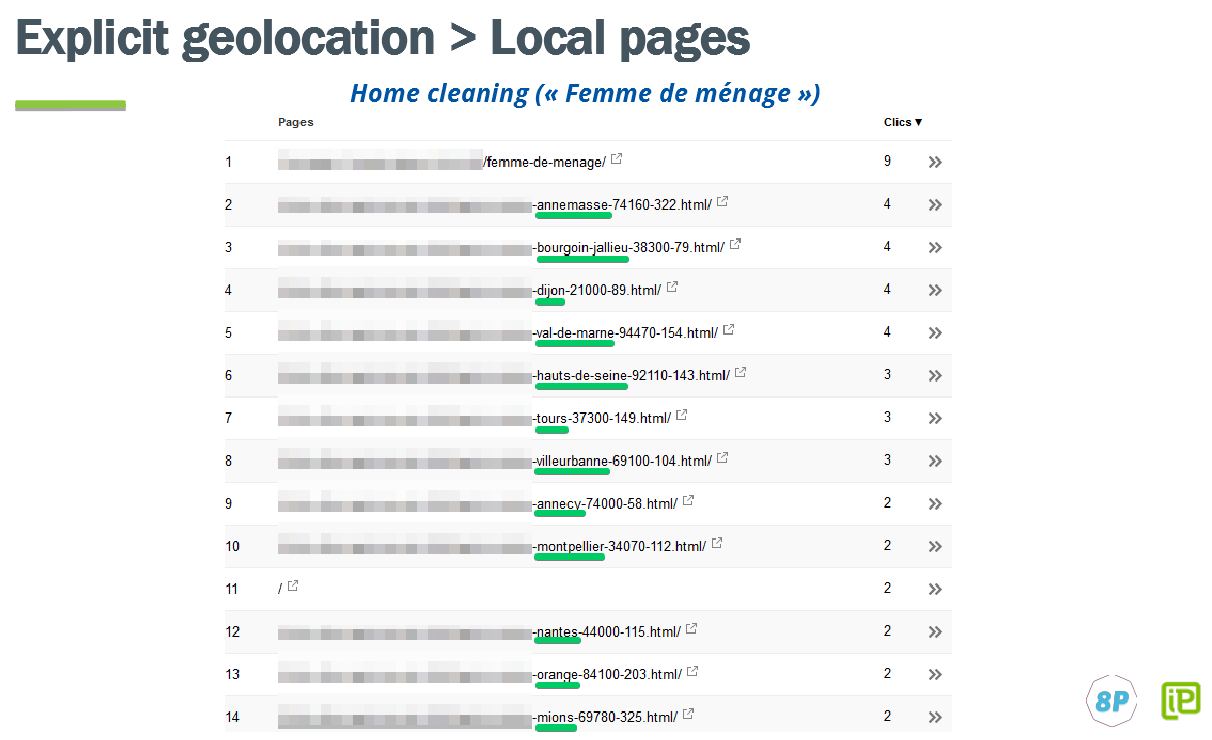 Explicit geolocation and local pages