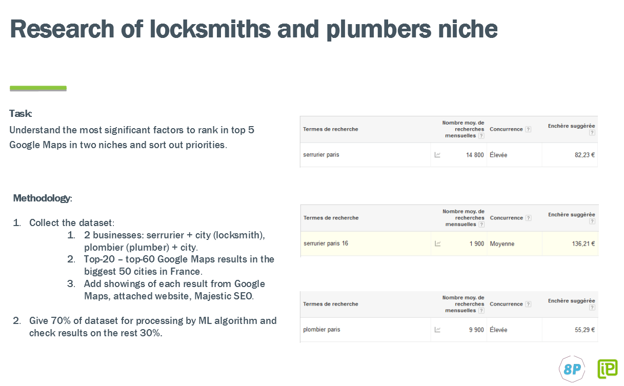 Research in locksmiths and plumbers niche