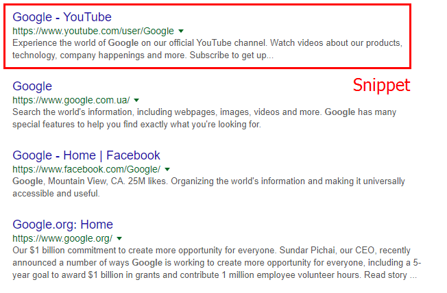 WordPress SEO: Snippet in search results