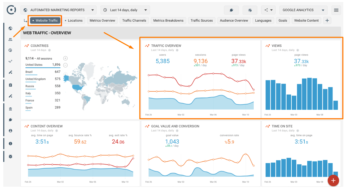 Track your website traffic in Google Analytics