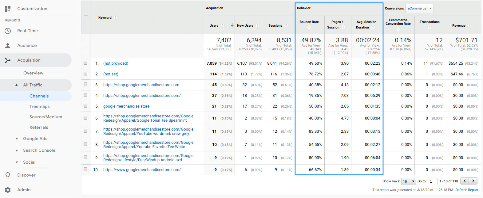 Behavior column in Google Analytics report
