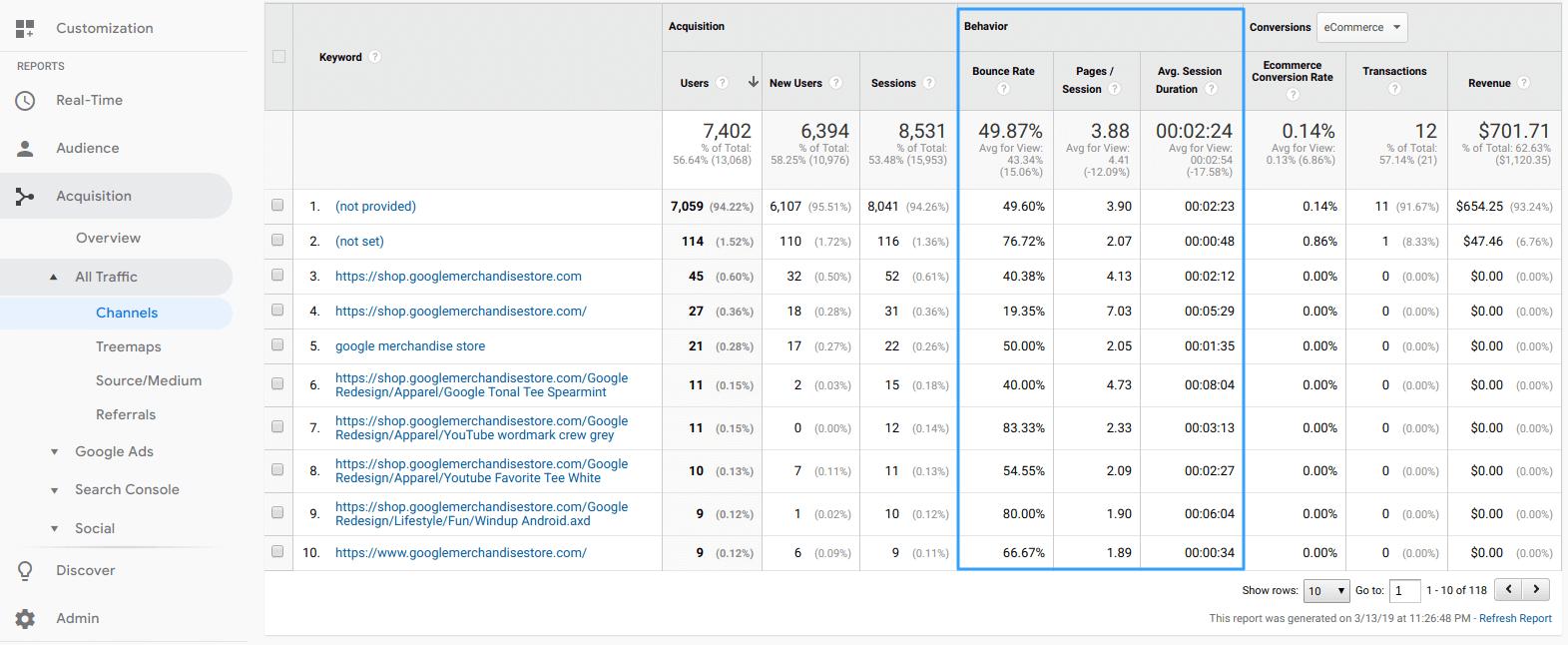 Behavior column in Google Analytics report