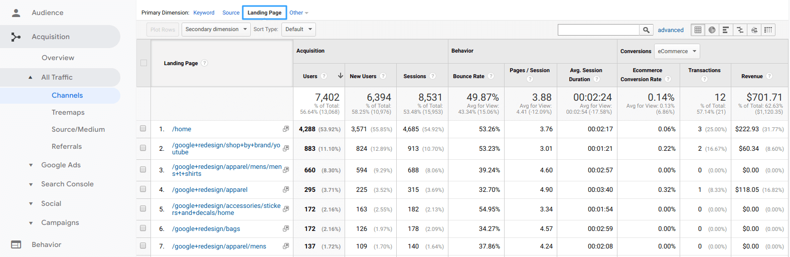 Landing page report in Google Analytics
