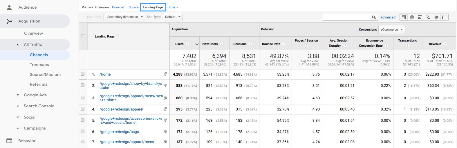 Landing page report in Google Analytics