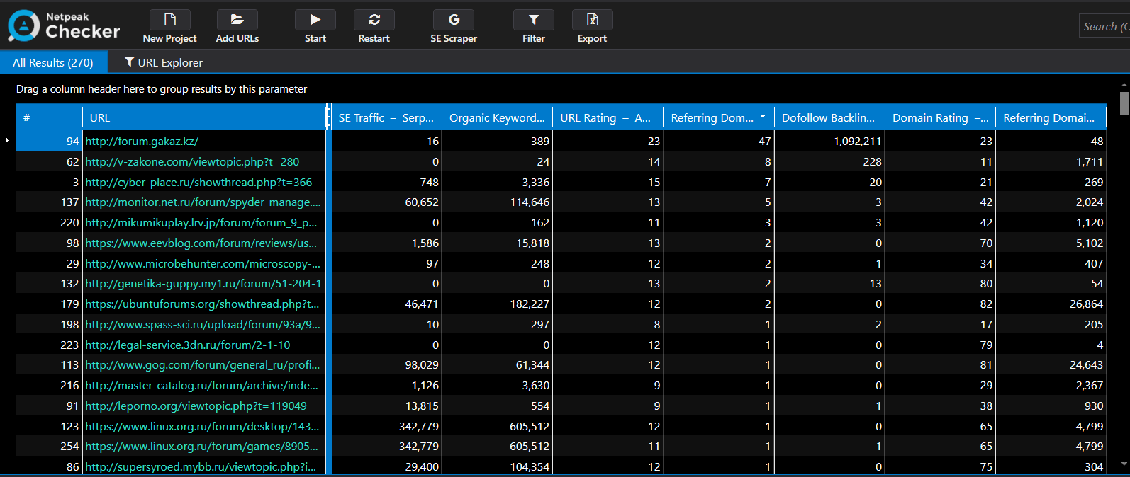 Analyzing results in Netpeak Checker