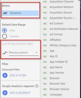 Selecting parameters for the scorecard