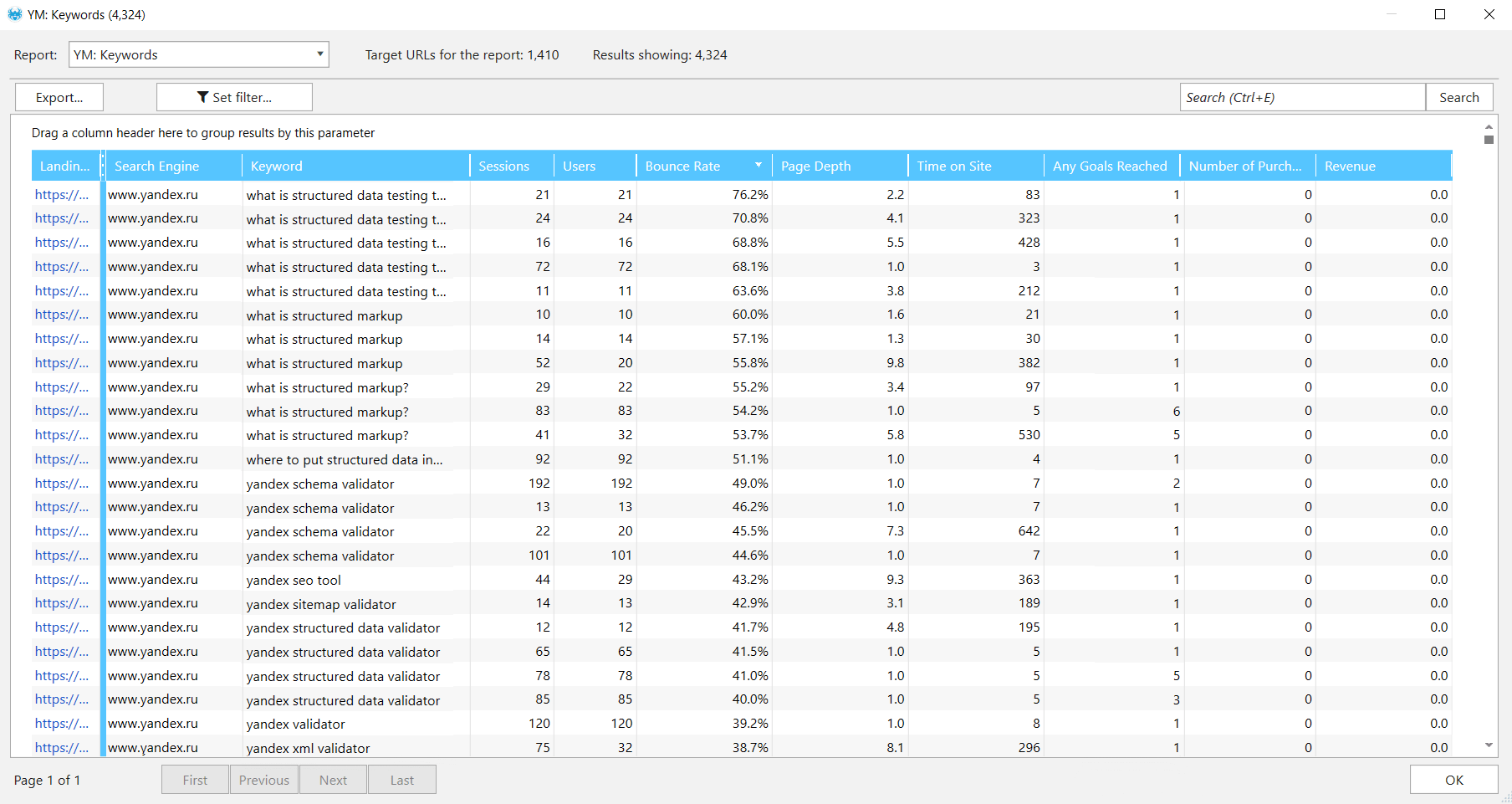 In the 'Database' table in Netpeak Spider, you can observe, export, and filter such data from Yandex.Metrica as search queries, sessions, users, pageviews, time on site, conversions, the number of purchases, and revenue