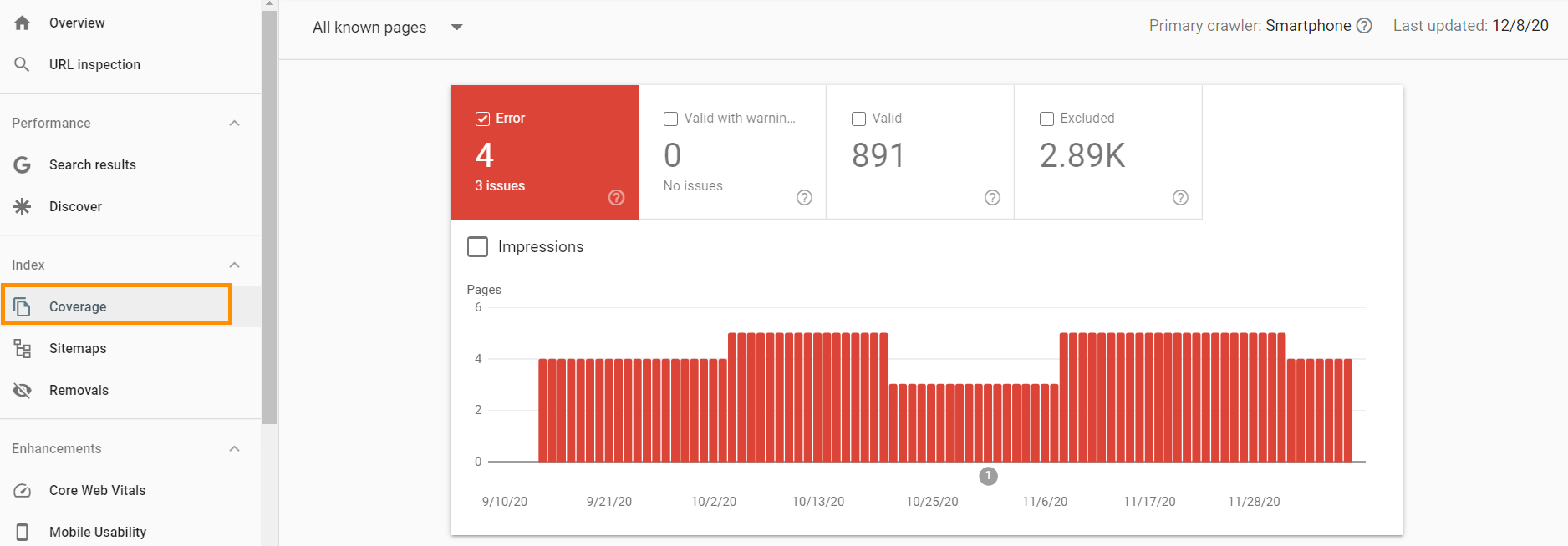 Check indexing in Google Search Console