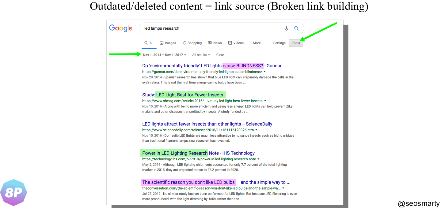 Checking Google SERP for outdated content
