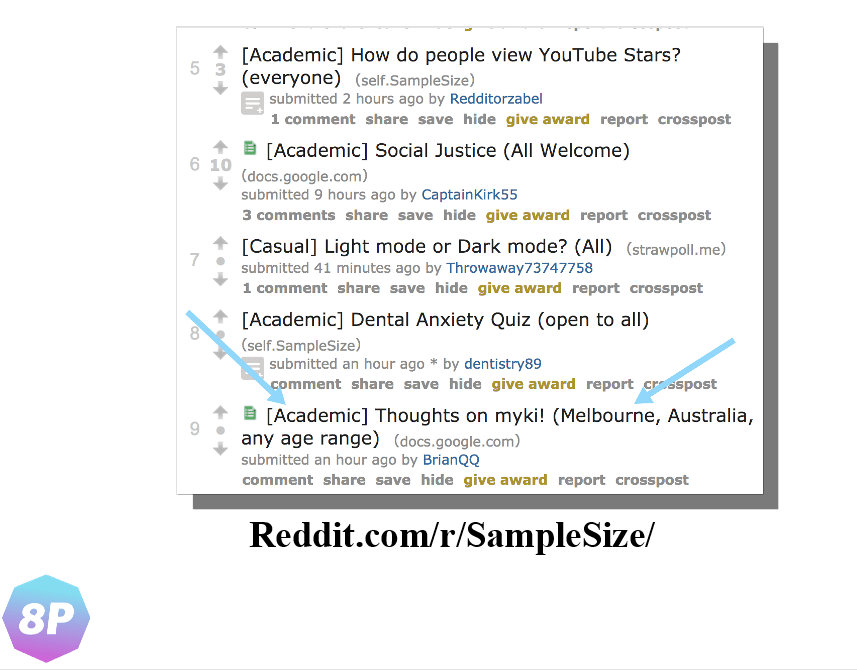 Using Reddit for research