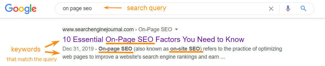 Keywords in titles match the search query