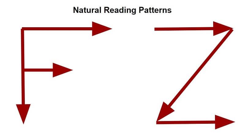 Natural reading patterns