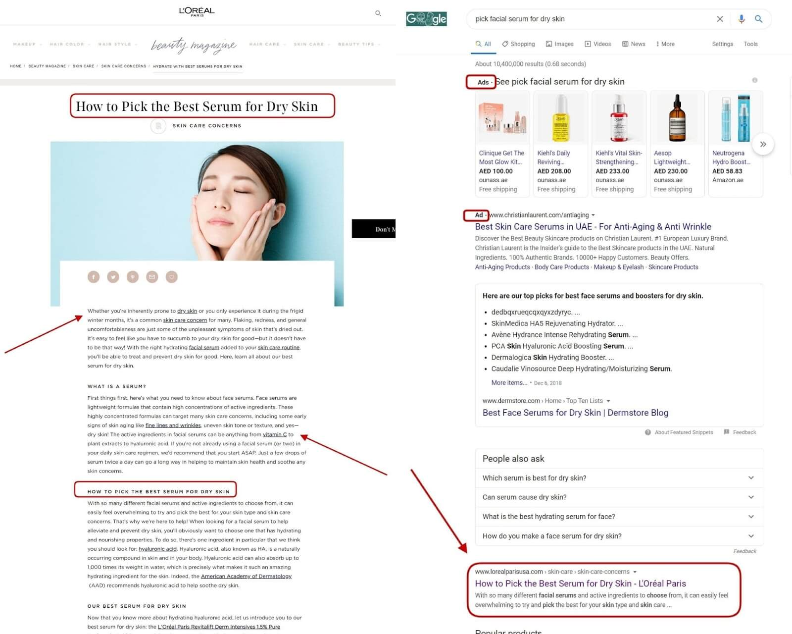 Example of the article on the L'Oreal website