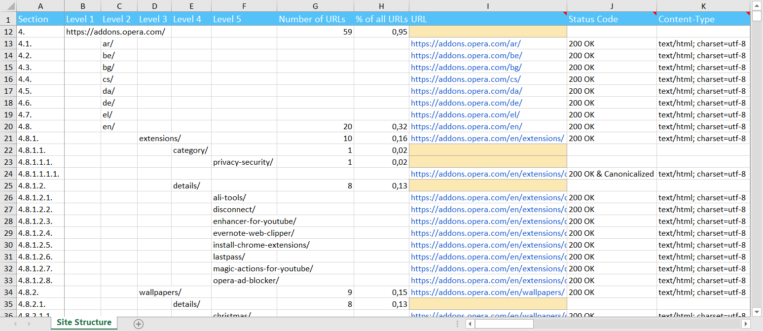 Netpeak Spider 3.1: 'Site structure' report in Excel