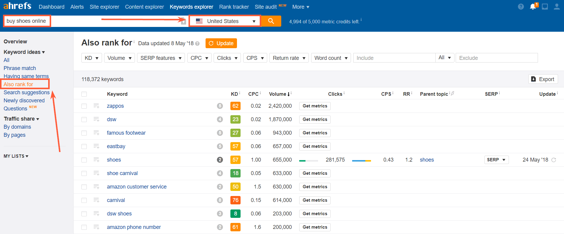 Ahrefs keywords explorer US