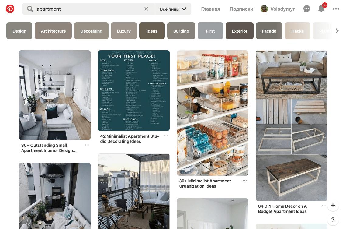Поиск идей для контент-маркетинга в Pinterest