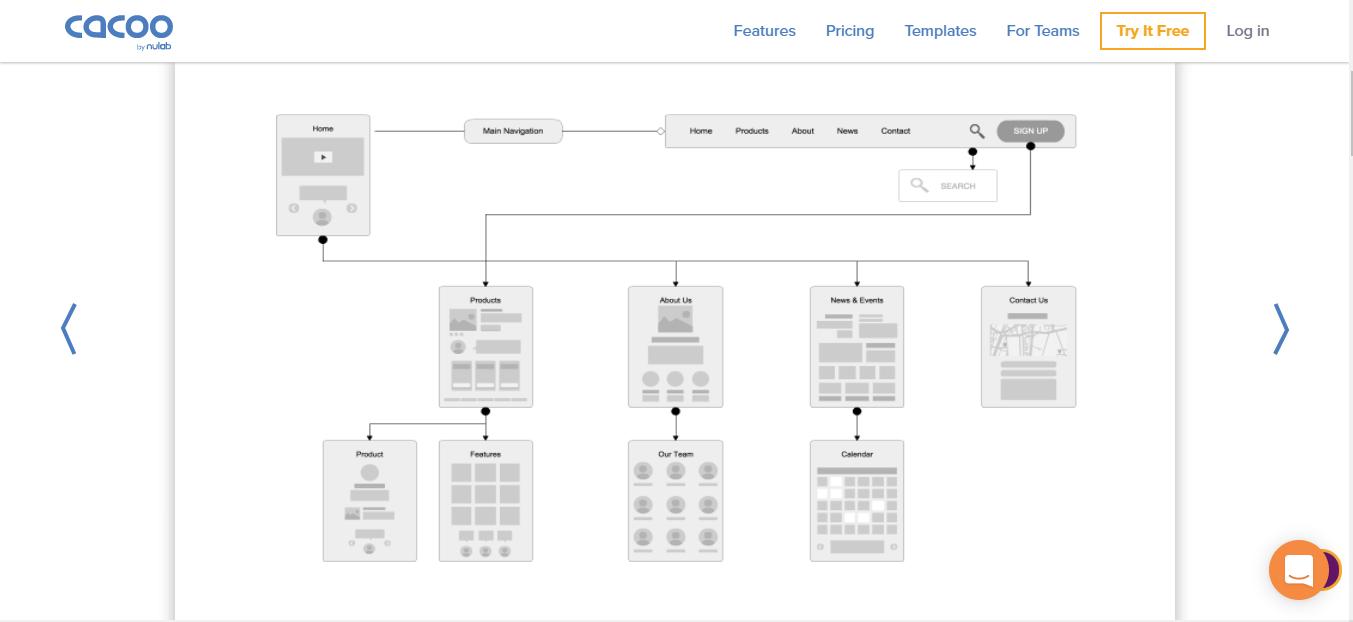 Программы прототип сайта: Cacoo