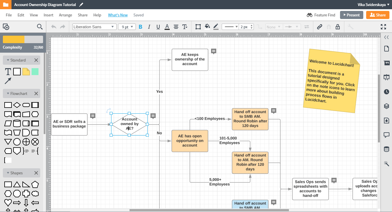 Программы прототип сайта: LucidChart