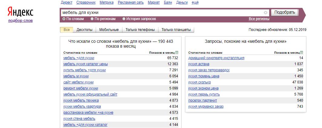 Как ввести запросы в Яндекс.Вордстат