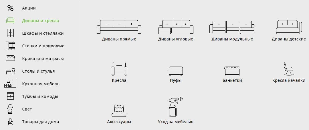 Категории на сайте интернет-магазина мебели