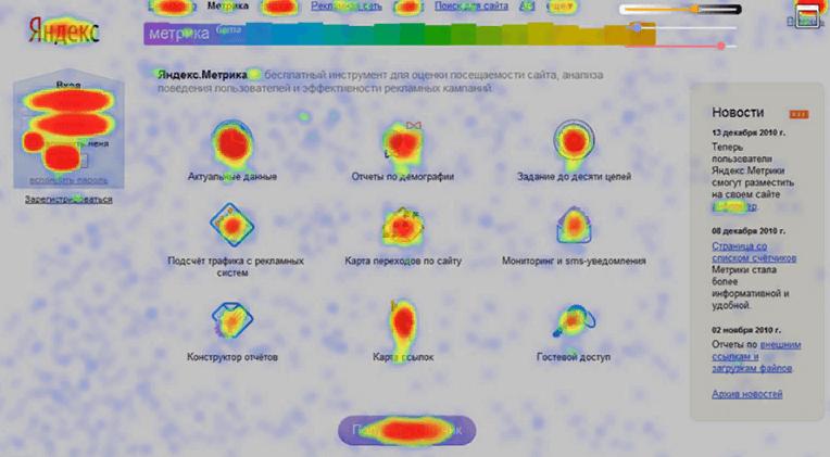 Вебвизор: карта кликов и скроллинга