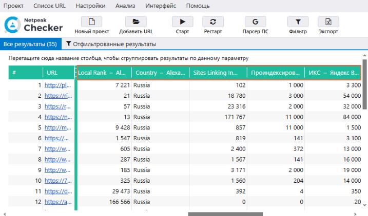 Как оценить качество доменов с помощью Netpeak Checker