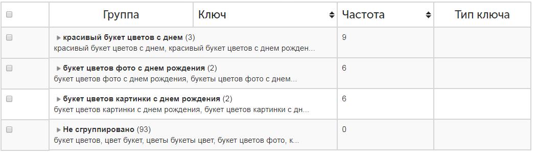 Список ключей