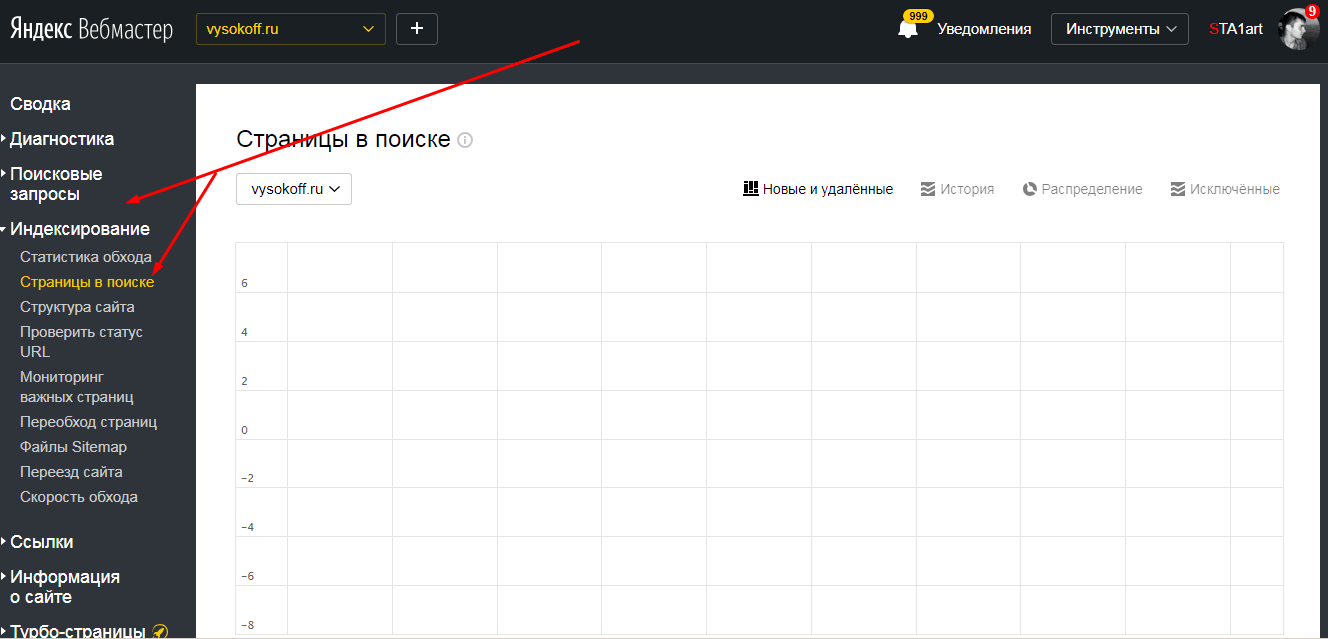 Проверка страниц в индексе с помощью Яндекс.Вебмастер