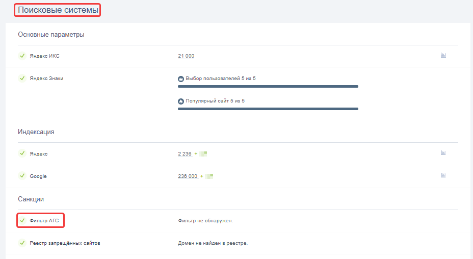 Как проверить сайт на фильтр АГС в сервисе PR-CY
