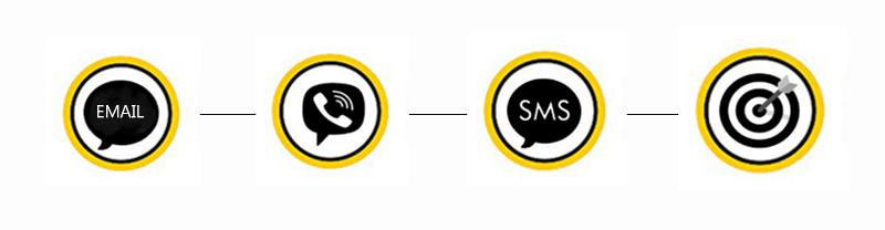 Схематическое представление цепочки: Email → Viber → SMS