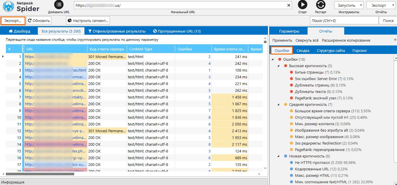 Данные по техническим показателям после аудита сайта в Netpeak Spider