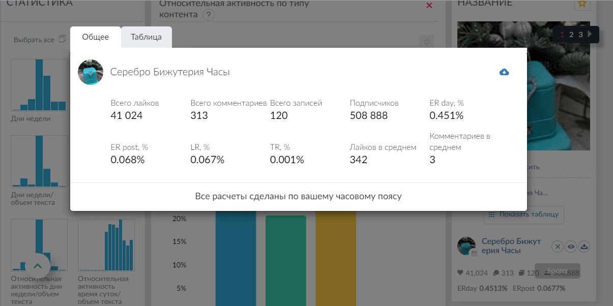 Как узнать количественные показатели страниц конкурентов в соцсетях в Popsters.ru