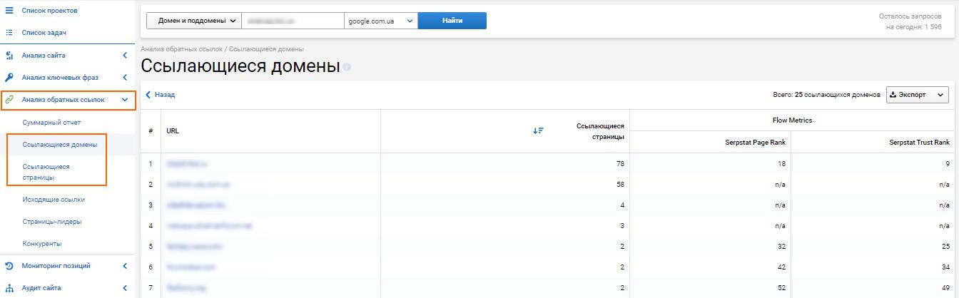Как найти ссылающиеся на сайт домены в Serpstat