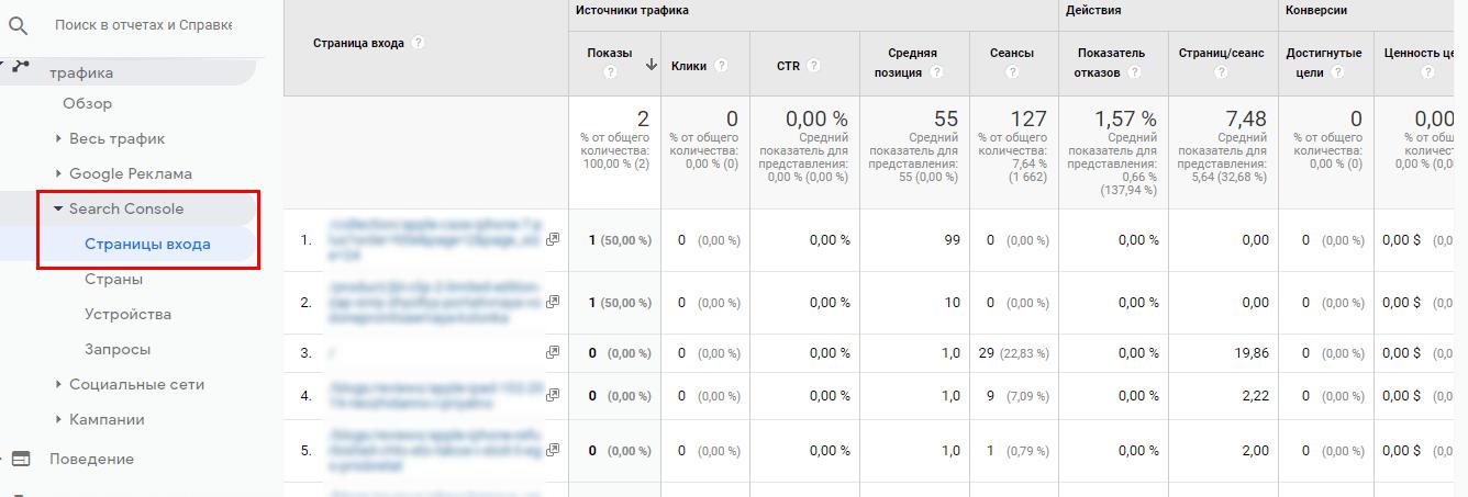 Раздел «Источники трафика» в Google Analytics