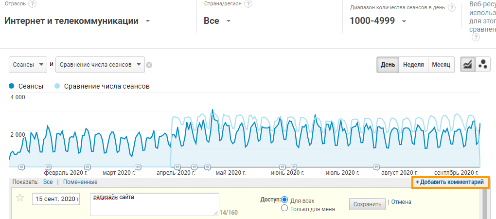 Как добавить комментарий в Google Analytics