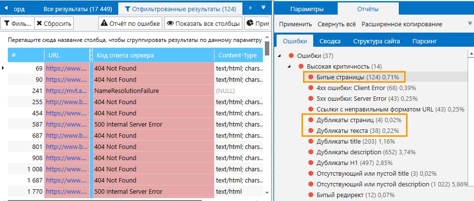 Как проверить сайт на дубли и битые страницы в Netpeak Spider