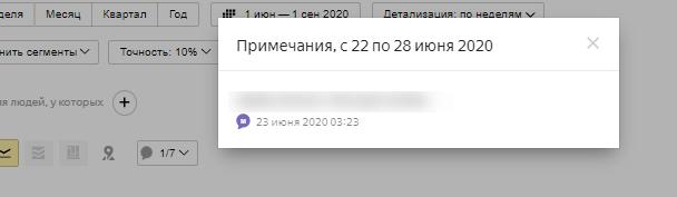 Примечания на графиках в Яндекс.Метрике