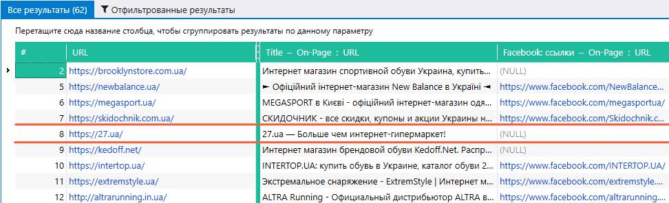 Удалить URL Netpeak Checker