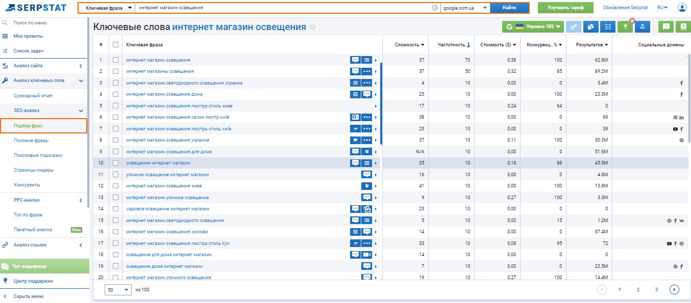 Как подобрать ключевые слова в сервисе Serpstat