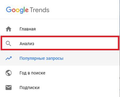 Как найти темы для постов с помощью сервиса Google Trends